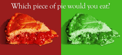 Pie colors