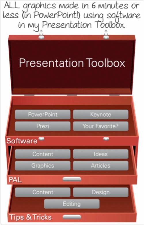 Presentation Toolbox: How to Make AMAZING Slides Fast - Get