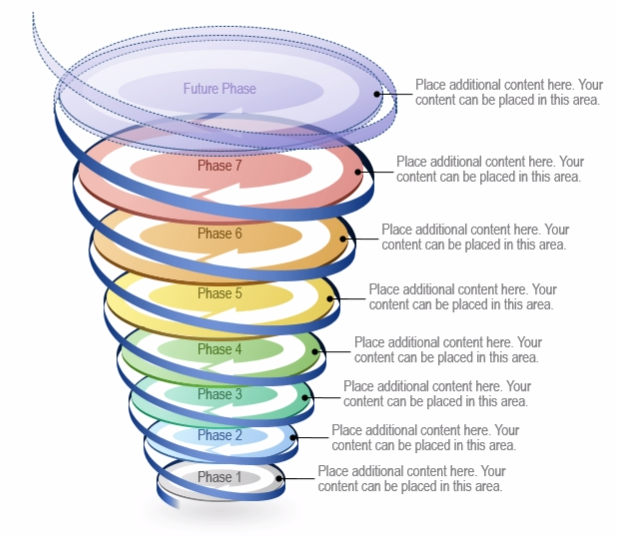 Put A Positive Spin On Your Powerpoint Presentations With Spiral Charts