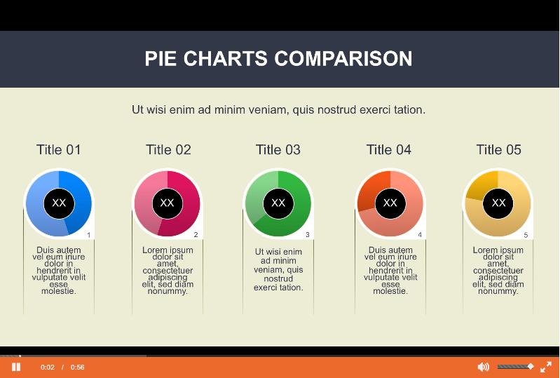 shamrock pie chart comparison